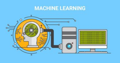 Machine learning software in demands forecasting.